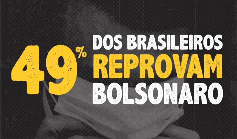49% dos brasileiros reprovam Bolsonaro