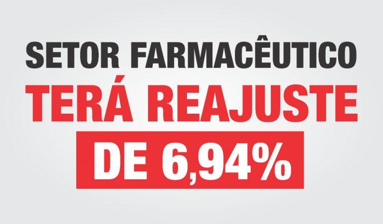 Reajuste do setor farmacêutico será de 6,94%
